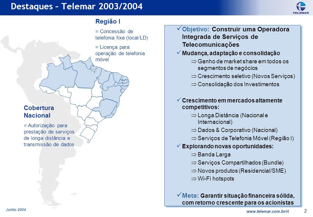 Junho 2004 www.telemar.com.br/ri 2 Objetivo: Construir uma Operadora Integrada de Serviços de Telecomunicações Mudança, adaptação e consolidação Ganho de market share em todos os segmentos de negócios Crescimento seletivo (Novos Serviços) Consolidação dos Investimentos Crescimento em mercados altamente competitivos: Longa Distância (Nacional e Internacional) Dados & Corporativo (Nacional) Serviços de Telefonia Móvel (Região I) Explorando novas oportunidades: Banda Larga Serviços Compartilhados (Bundle) Novos produtos (Residencial/SME) Wi-Fi hotspots Meta: Garantir situação financeira sólida, com retorno crescente para os acionistas Objetivo: Construir uma Operadora Integrada de Serviços de Telecomunicações Mudança, adaptação e consolidação Ganho de market share em todos os segmentos de negócios Crescimento seletivo (Novos Serviços) Consolidação dos Investimentos Crescimento em mercados altamente competitivos: Longa Distância (Nacional e Internacional) Dados & Corporativo (Nacional) Serviços de Telefonia Móvel (Região I) Explorando novas oportunidades: Banda Larga Serviços Compartilhados (Bundle) Novos produtos (Residencial/SME) Wi-Fi hotspots Meta: Garantir situação financeira sólida, com retorno crescente para os acionistas Destaques – Telemar 2003/2004 Região I = Concessão de telefonia fixa (local/LD) = Licença para operação de telefonia móvel Cobertura Nacional = Autorização para prestação de serviços de longa distância e transmissão de dados