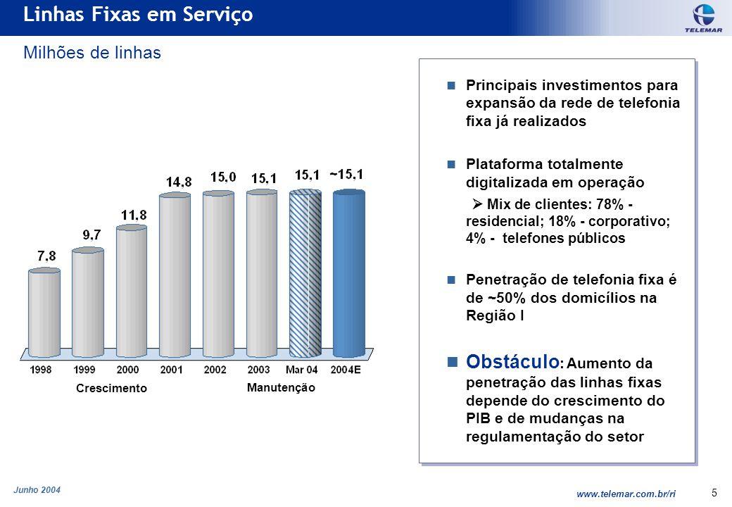 Junho 2004 www.telemar.com.br/ri 26 Aviso Importante Relações com Investidores Rua Humberto de Campos, 425 / 8º andar Leblon Rio de Janeiro -RJ Telefone: ( 55 21) 3131-1314/13/15/1316/1317 Fax: (55 21) 3131-1155 E-mail: invest@telemar.com.br Visite nosso website: http://www.telemar.com.br/ri As informações aqui disponíveis foram reunidas de maneira criteriosa dentro da atual conjuntura, baseada em trabalhos em andamento e respectivas estimativas.