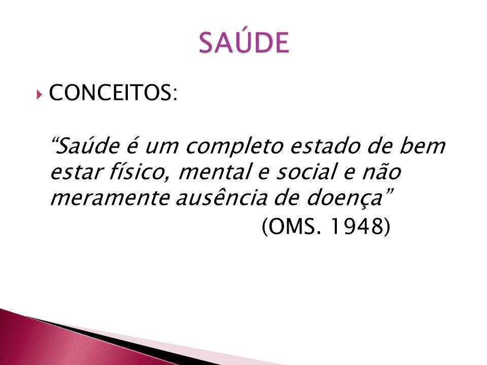 CONCEITOS: Saúde é um completo estado de bem estar físico, mental e social e não meramente ausência de doença (OMS. 1948)