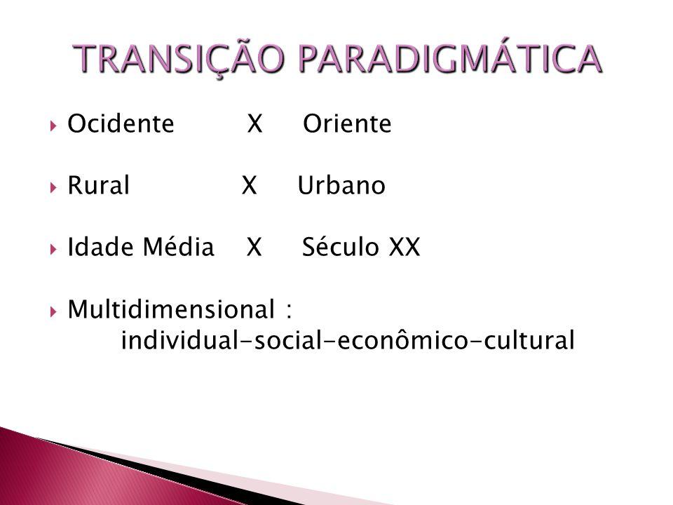 Ocidente X Oriente Rural X Urbano Idade Média X Século XX Multidimensional : individual-social-econômico-cultural