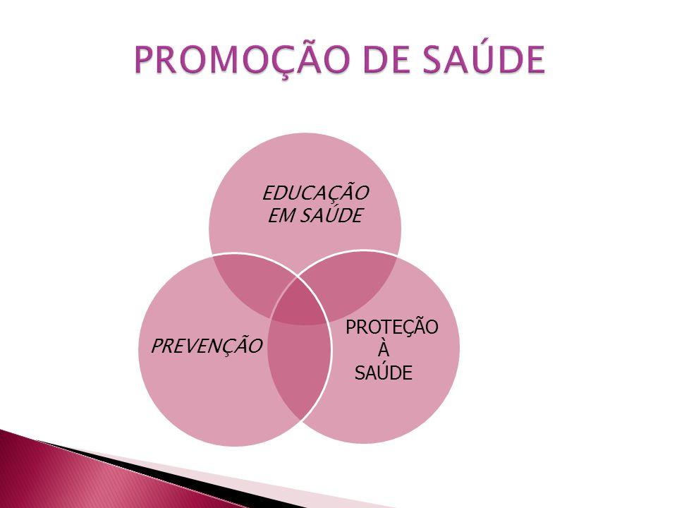 PROTEÇÃO À SAÚDE PREVENÇÃO EDUCAÇÃO EM SAÚDE
