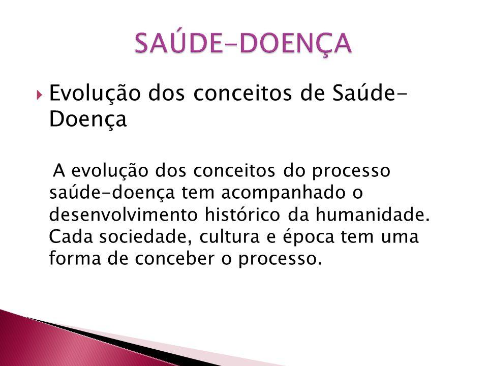 Evolução dos conceitos de Saúde- Doença A evolução dos conceitos do processo saúde-doença tem acompanhado o desenvolvimento histórico da humanidade. C