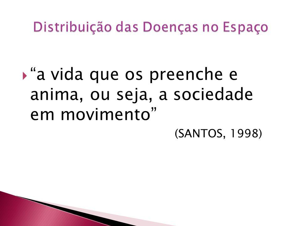a vida que os preenche e anima, ou seja, a sociedade em movimento (SANTOS, 1998)