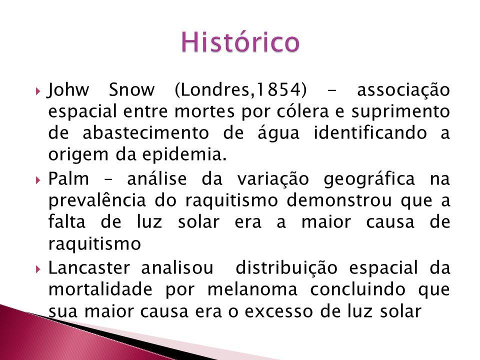Johw Snow (Londres,1854) - associação espacial entre mortes por cólera e suprimento de abastecimento de água identificando a origem da epidemia. Palm