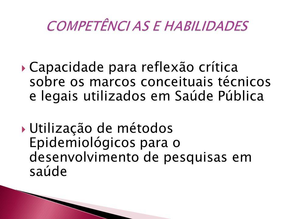 Capacidade para reflexão crítica sobre os marcos conceituais técnicos e legais utilizados em Saúde Pública Utilização de métodos Epidemiológicos para