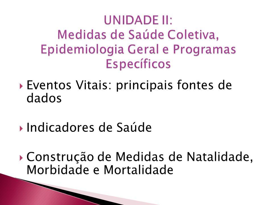 Eventos Vitais: principais fontes de dados Indicadores de Saúde Construção de Medidas de Natalidade, Morbidade e Mortalidade