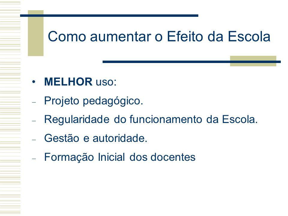 Como aumentar o Efeito da Escola MELHOR uso: Projeto pedagógico. Regularidade do funcionamento da Escola. Gestão e autoridade. Formação Inicial dos do