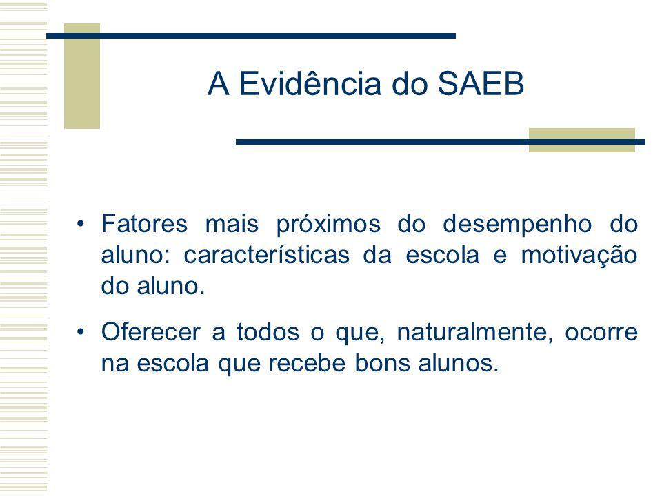 A Evidência do SAEB Fatores mais próximos do desempenho do aluno: características da escola e motivação do aluno. Oferecer a todos o que, naturalmente