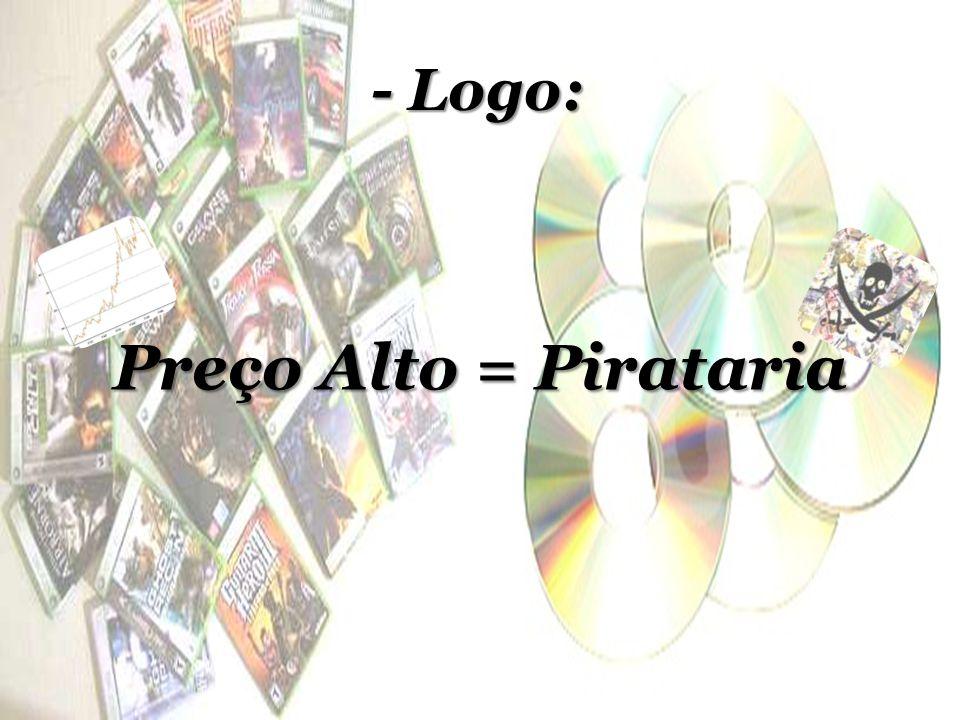 - Logo: Preço Alto = Pirataria