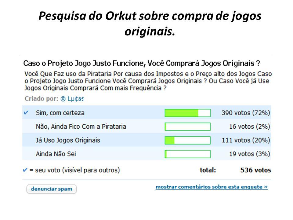 Pesquisa do Orkut sobre compra de jogos originais.