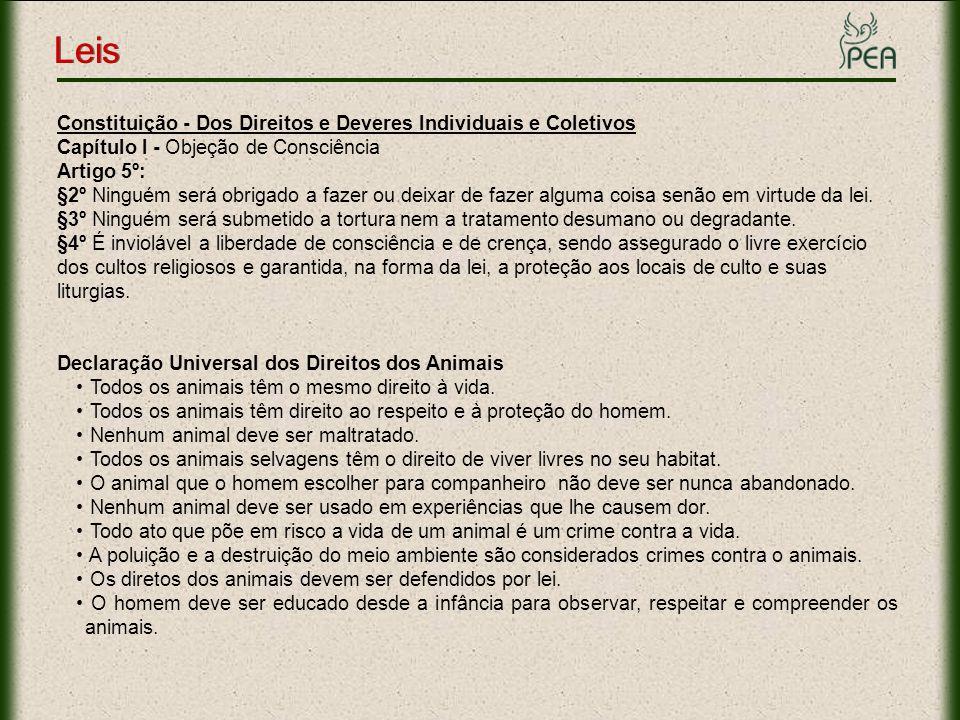 Constituição - Dos Direitos e Deveres Individuais e Coletivos Capítulo I - Objeção de Consciência Artigo 5º: §2º Ninguém será obrigado a fazer ou deix