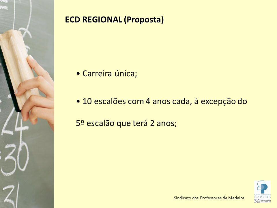 Sindicato dos Professores da Madeira ECD REGIONAL (Proposta) Carreira única; 10 escalões com 4 anos cada, à excepção do 5º escalão que terá 2 anos;