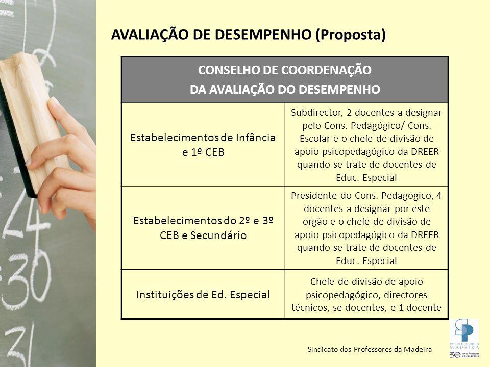 Sindicato dos Professores da Madeira AVALIAÇÃO DE DESEMPENHO (Proposta) CONSELHO DE COORDENAÇÃO DA AVALIAÇÃO DO DESEMPENHO Estabelecimentos de Infância e 1º CEB Subdirector, 2 docentes a designar pelo Cons.
