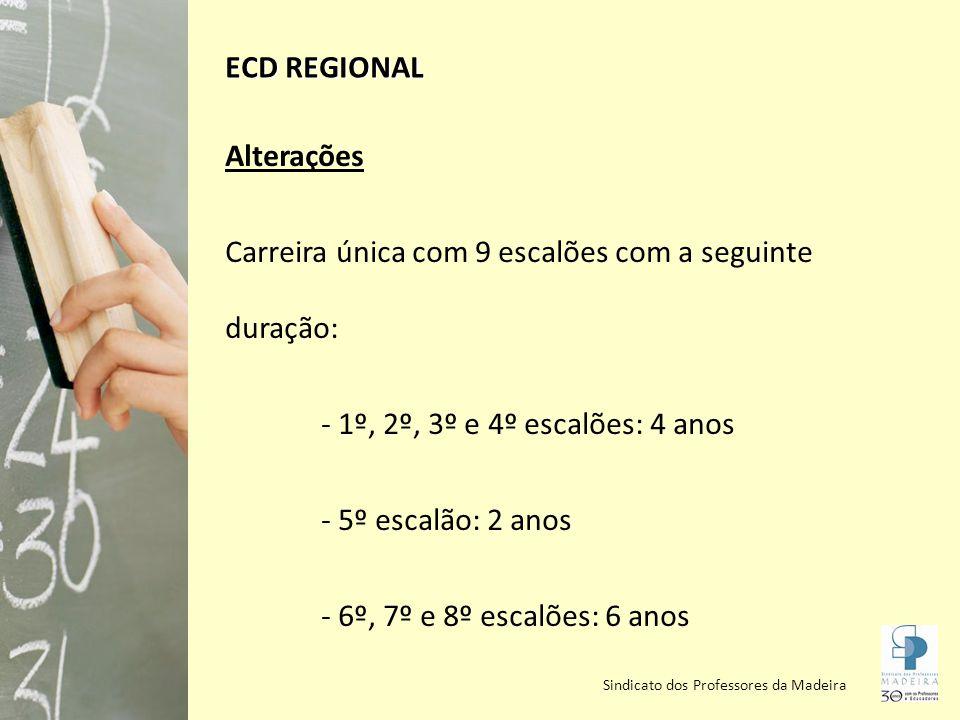 Sindicato dos Professores da Madeira ECD REGIONAL Transição ao 6º Escalão: - Docentes licenciados ou bacharéis com 16 ou 21 anos, respectivamente; - Aprovação em prova pública.