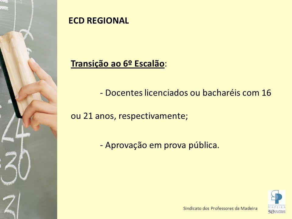 Sindicato dos Professores da Madeira ECD REGIONAL Transição ao 6º Escalão: Licenciados 17 anos Bacharéis 22 anos Completados entre 01/09/2009 e 31/08/2010 Com aprovação em prova pública.