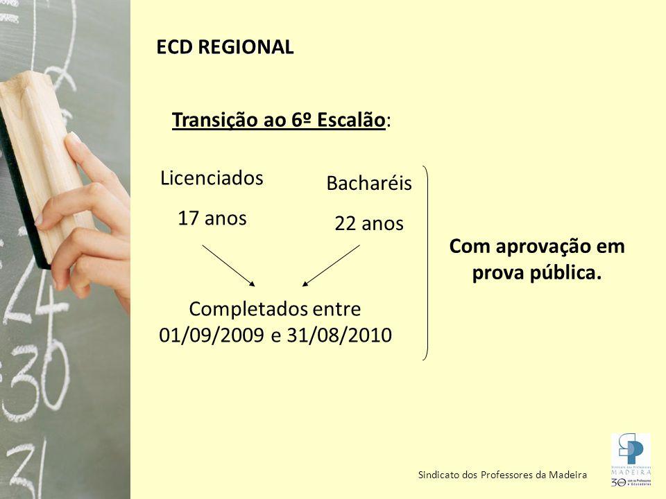 Sindicato dos Professores da Madeira Transição ao 6º Escalão: Licenciados 16 anos Bacharéis 21 anos Completados entre 01/09/2010 e 31/08/2011 Com aprovação em prova pública.