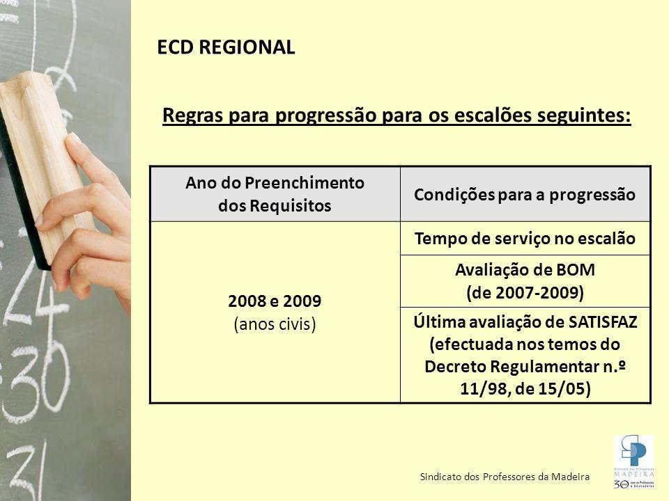 Sindicato dos Professores da Madeira Regras para progressão para os escalões seguintes: Ano do Preenchimento dos Requisitos Condições para a progressão 2010 e 2011 (anos civis) Tempo de serviço no escalão Avaliação de BOM (de 2007-2009) Apreciação intercalar (em 2010 ou 2011) - efectuada a requerimento do próprio - com menção igual ou superior a BOM ECD REGIONAL