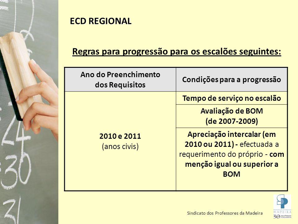 Sindicato dos Professores da Madeira Avaliação Extraordinária: PRAZOS Procedimentos da Avaliação Extraordinária desencadeados no prazo máximo de 90 dias a contar da entrada em vigor do DLR 17/2010/M, de 18/08.