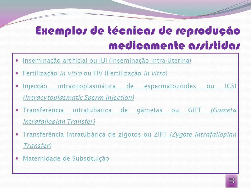 Inseminação artificial ou IUI (Inseminação Intra-Uterina) Situações em que é utilizada: - Utilizada quando há incapacidade de ejaculação.