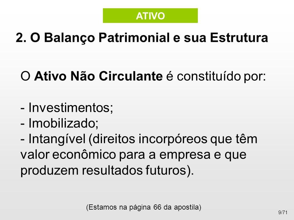 2. O Balanço Patrimonial e sua Estrutura O Ativo Não Circulante é constituído por: - Investimentos; - Imobilizado; - Intangível (direitos incorpóreos