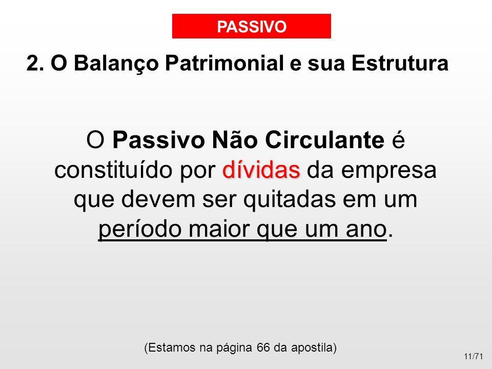 2. O Balanço Patrimonial e sua Estrutura dívidas O Passivo Não Circulante é constituído por dívidas da empresa que devem ser quitadas em um período ma
