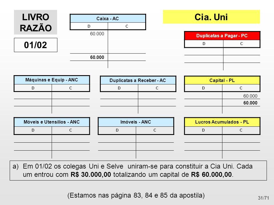 (Estamos nas página 83, 84 e 85 da apostila) 31/71 Caixa - AC DC Capital - PL DC Máquinas e Equip - ANC DC Duplicatas a Receber - AC DC Imóveis - ANC