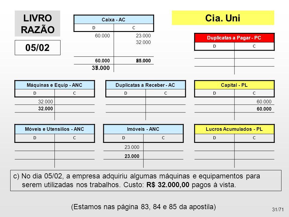 Caixa - AC DC (Estamos nas página 83, 84 e 85 da apostila) 31/71 Capital - PL DC Máquinas e Equip - ANC DC Duplicatas a Receber - AC DC Imóveis - ANC