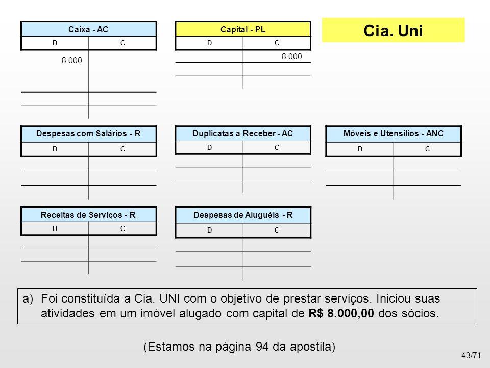 43/71 Caixa - AC DC Capital - PL DC Duplicatas a Receber - AC DC Despesas com Salários - R DC Móveis e Utensílios - ANC DC a)Foi constituída a Cia. UN
