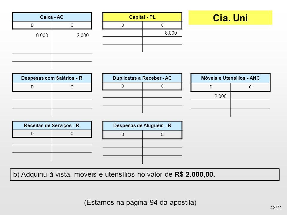 Caixa - AC DC 43/71 Capital - PL DC Duplicatas a Receber - AC DC Despesas com Salários - R DC Móveis e Utensílios - ANC DC b) Adquiriu à vista, móveis