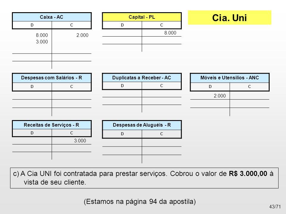 Caixa - AC DC 43/71 Capital - PL DC Duplicatas a Receber - AC DC Despesas com Salários - R DC Móveis e Utensílios - ANC DC c) A Cia UNI foi contratada