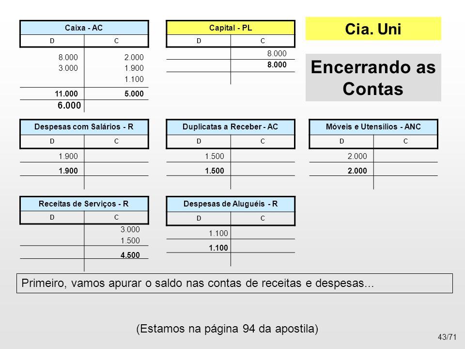 Receitas de Serviços - R DC Móveis e Utensílios - ANC DC Duplicatas a Receber - AC DC Caixa - AC DC 43/71 Capital - PL DC Despesas com Salários - R DC