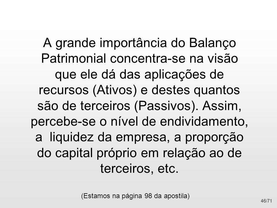 A grande importância do Balanço Patrimonial concentra-se na visão que ele dá das aplicações de recursos (Ativos) e destes quantos são de terceiros (Pa