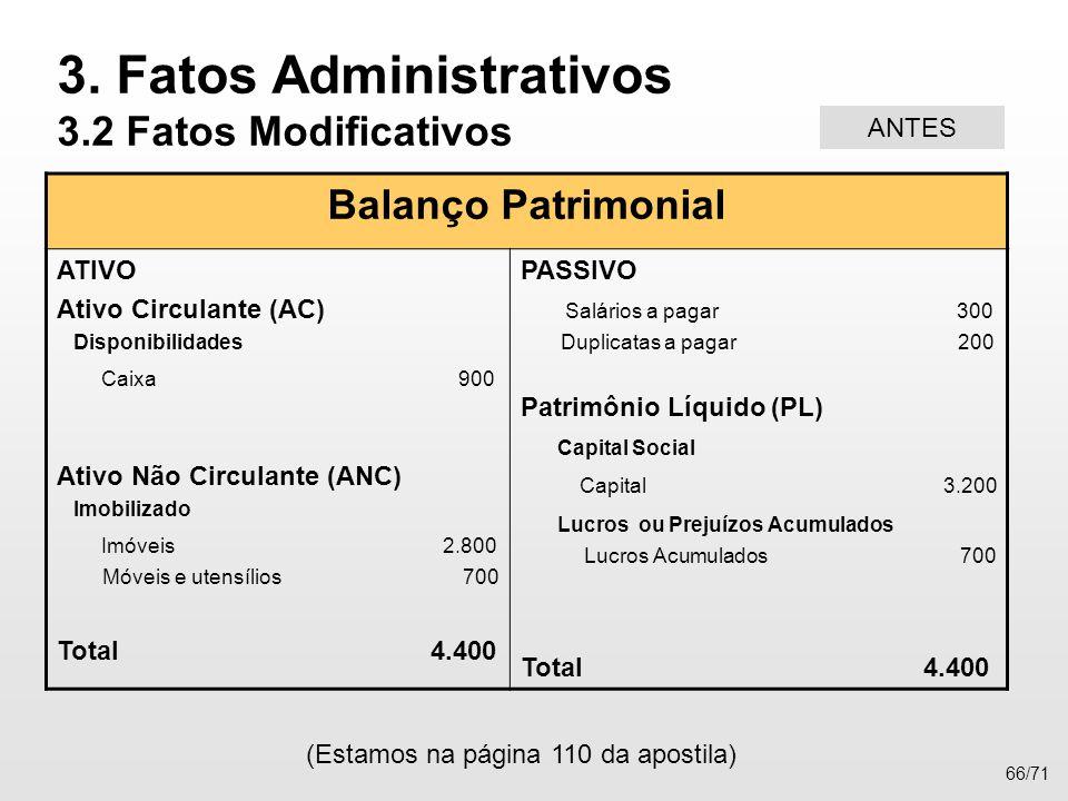 Balanço Patrimonial ATIVO Ativo Circulante (AC) Disponibilidades Caixa 900 Ativo Não Circulante (ANC) Imobilizado Imóveis 2.800 Móveis e utensílios 70