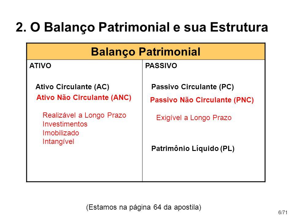 2. O Balanço Patrimonial e sua Estrutura (Estamos na página 64 da apostila) 6/71 Balanço Patrimonial ATIVO Ativo Circulante (AC) Ativo Realizável a Lo