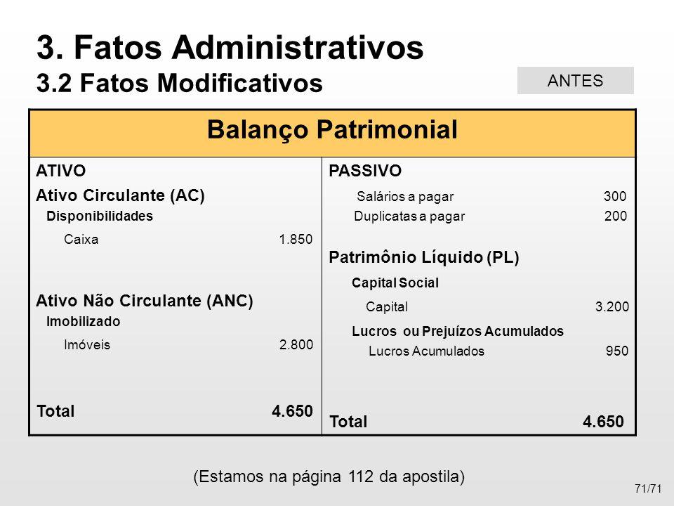 Balanço Patrimonial ATIVO Ativo Circulante (AC) Disponibilidades Caixa 1.850 Ativo Não Circulante (ANC) Imobilizado Imóveis 2.800 Total 4.650 PASSIVO