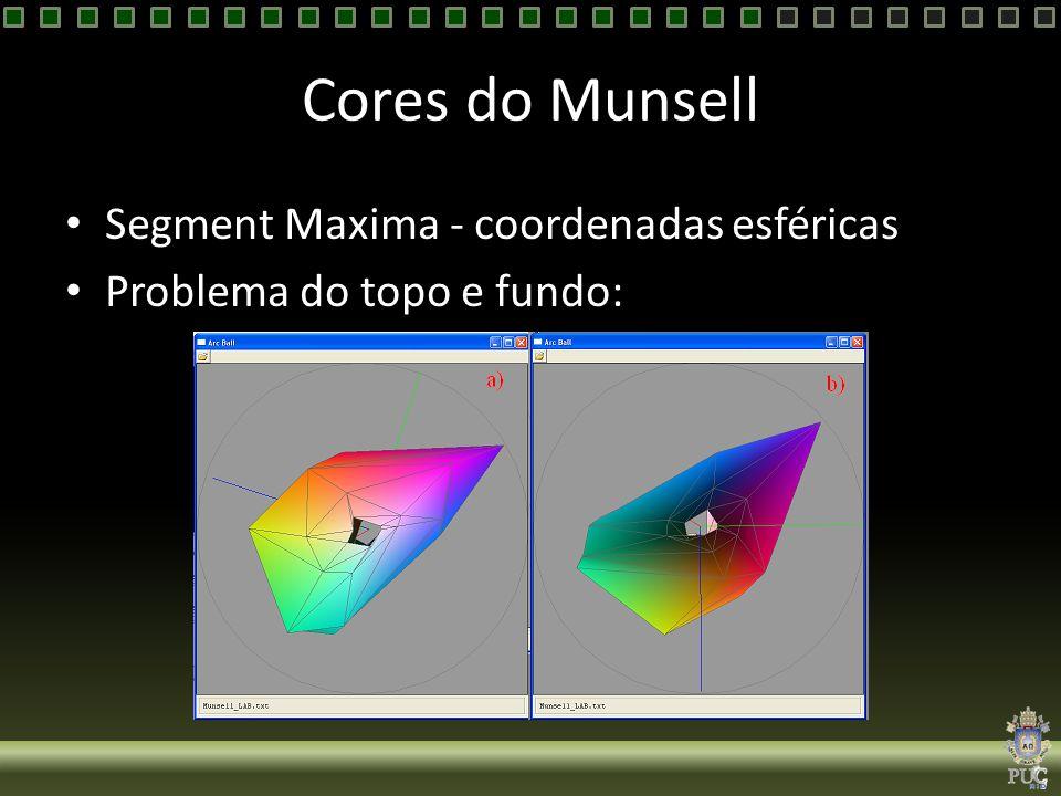 Cores do Munsell Segment Maxima - coordenadas esféricas Problema do topo e fundo: