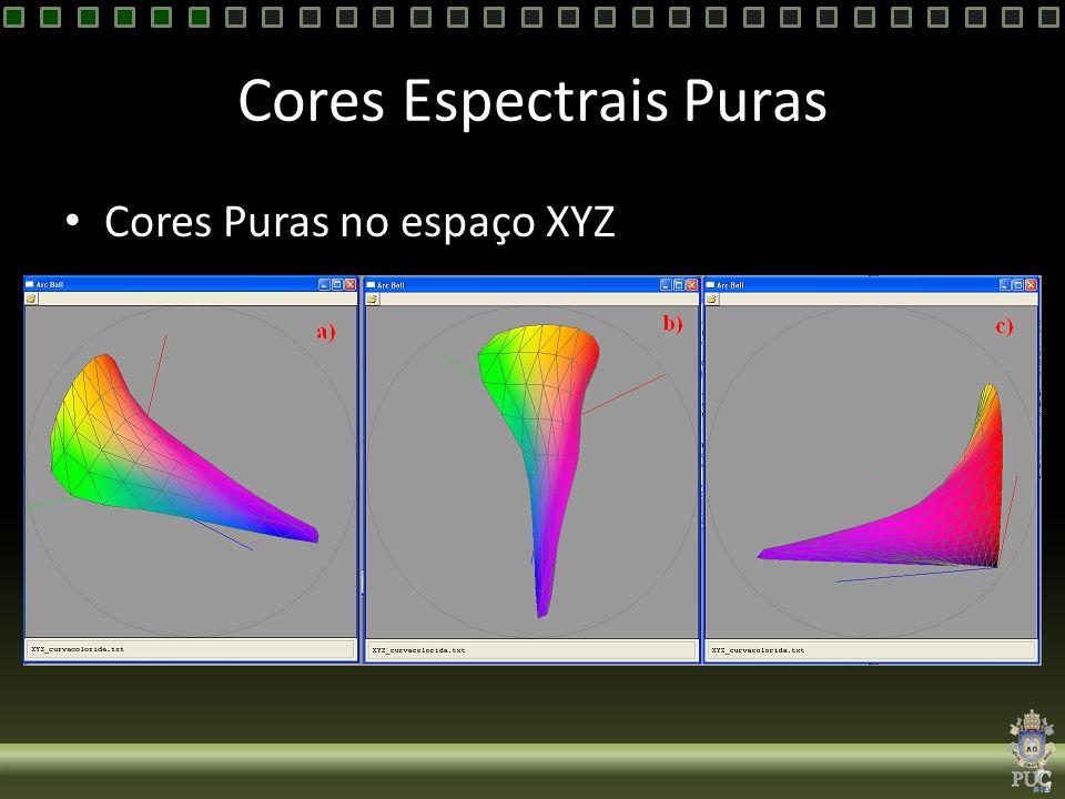 Cores Espectrais Puras Cores Puras no espaço XYZ