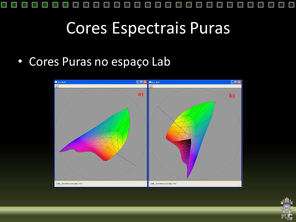 Cores Espectrais Puras Cores Puras no espaço Lab