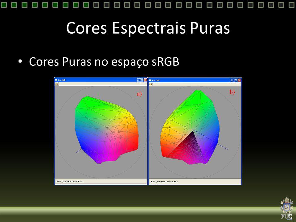 Cores Espectrais Puras Construindo o sólido: mapeamento transfinito – Uma curva com os pontos de 380 a 443 – do preto ao azul – Uma curva com os pontos de 443 a 504 – do azul ao verde – Uma curva com os pontos de 504 a 600 – do verde ao vermelho – Uma curva com os pontos de 600 a 780 – do vermelho ao preto – Uma reta formada pelos pontos 443 e 600 – do azul para o vermelho, representando a linha púrpura – Uma reta formada pelos pontos 0 e 504 – do preto para o verde