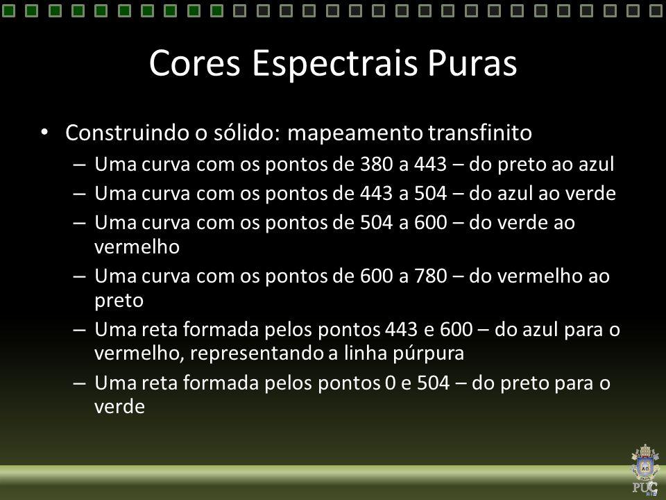 Cores Espectrais Puras Construindo o sólido: mapeamento transfinito – Uma curva com os pontos de 380 a 443 – do preto ao azul – Uma curva com os ponto