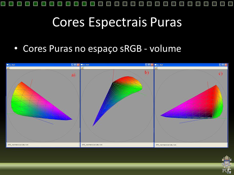 Cores Espectrais Puras Cores Puras no espaço sRGB - volume
