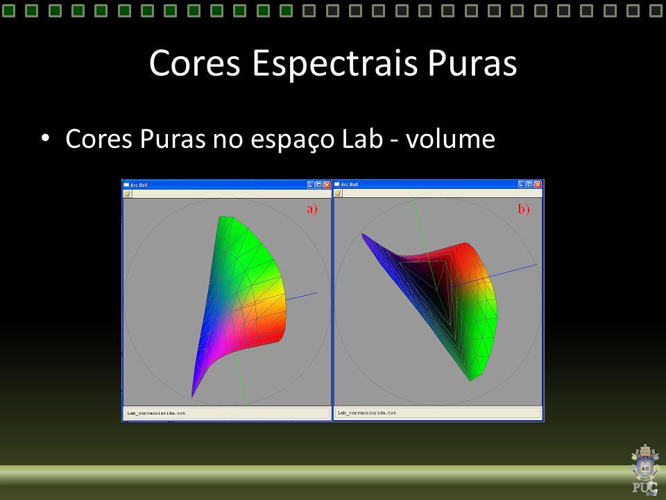 Cores Espectrais Puras Cores Puras no espaço Lab - volume
