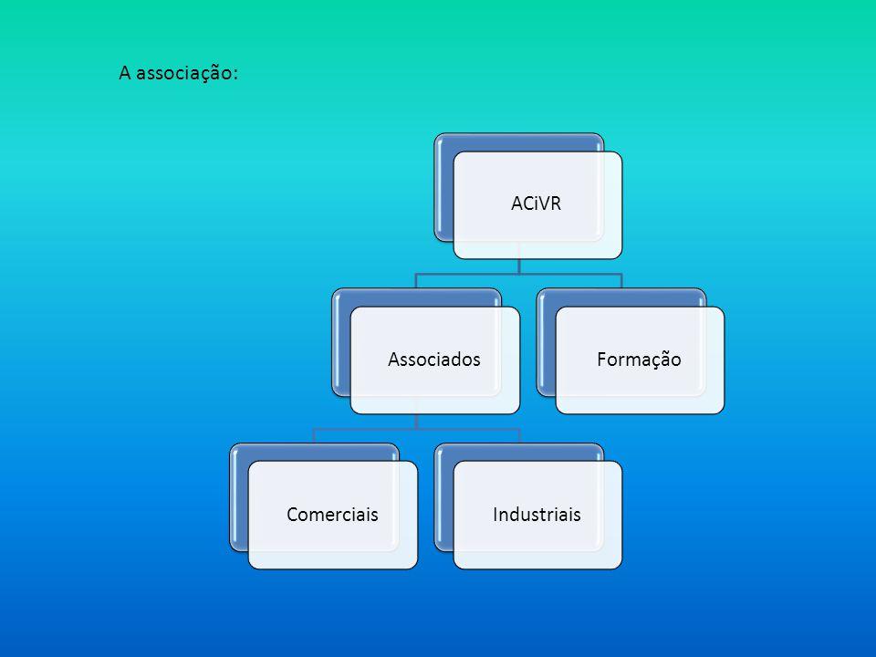 A associação: ACiVRAssociadosComerciaisIndustriaisFormação