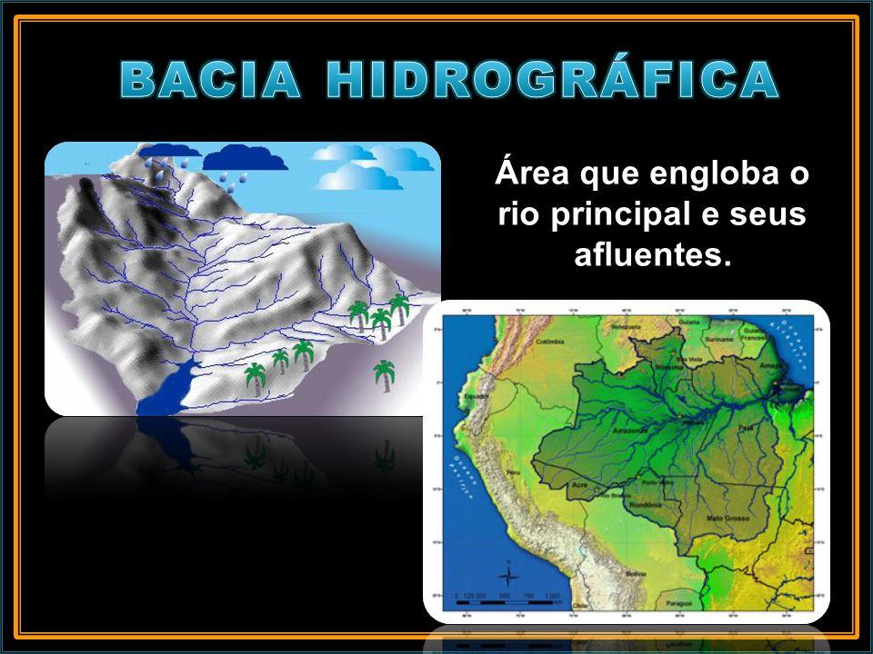 A bacia hidrográfica é delimitada pelos divisores de água.