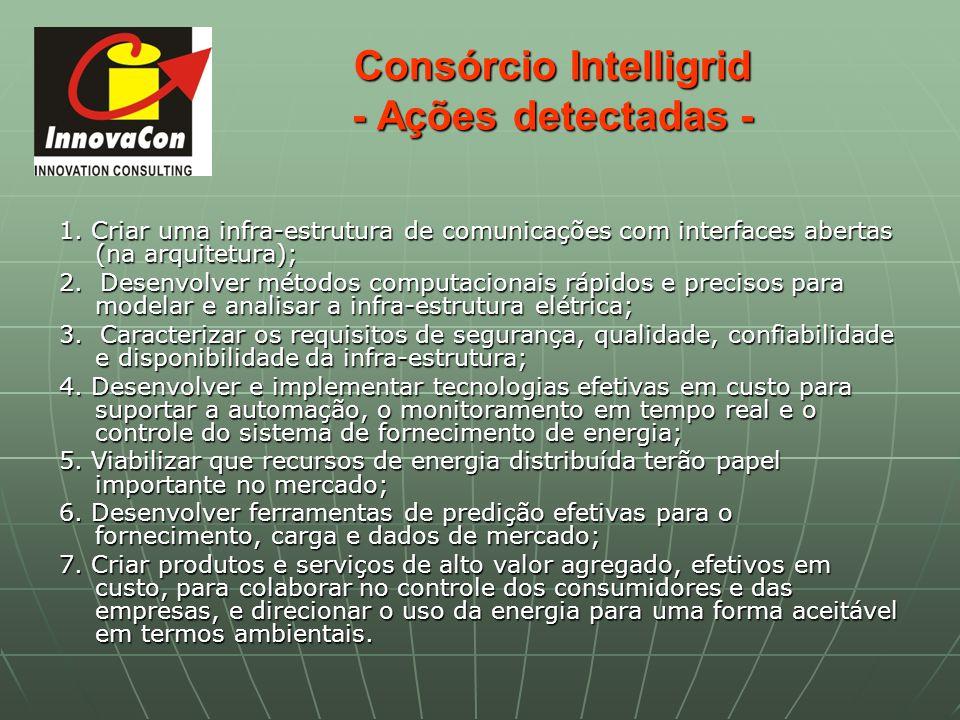 Consórcio Intelligrid - Ações detectadas - 1. Criar uma infra-estrutura de comunicações com interfaces abertas (na arquitetura); 2. Desenvolver método