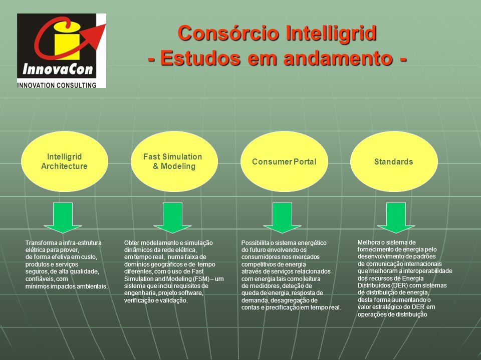 Consórcio Intelligrid - Estudos em andamento - Intelligrid Architecture StandardsConsumer Portal Fast Simulation & Modeling Transforma a infra-estrutu