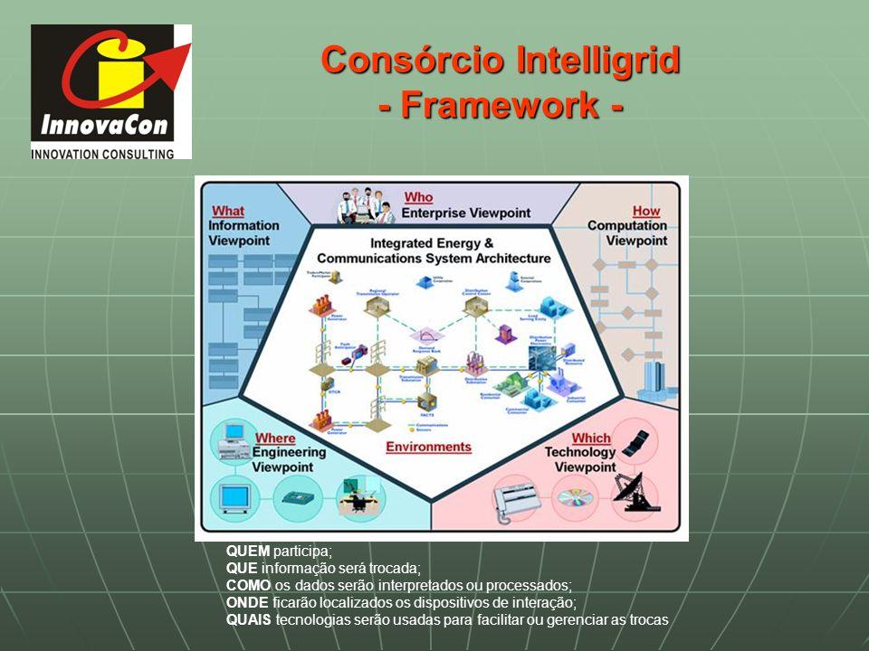 Consórcio Intelligrid - Framework - QUEM participa; QUE informação será trocada; COMO os dados serão interpretados ou processados; ONDE ficarão locali