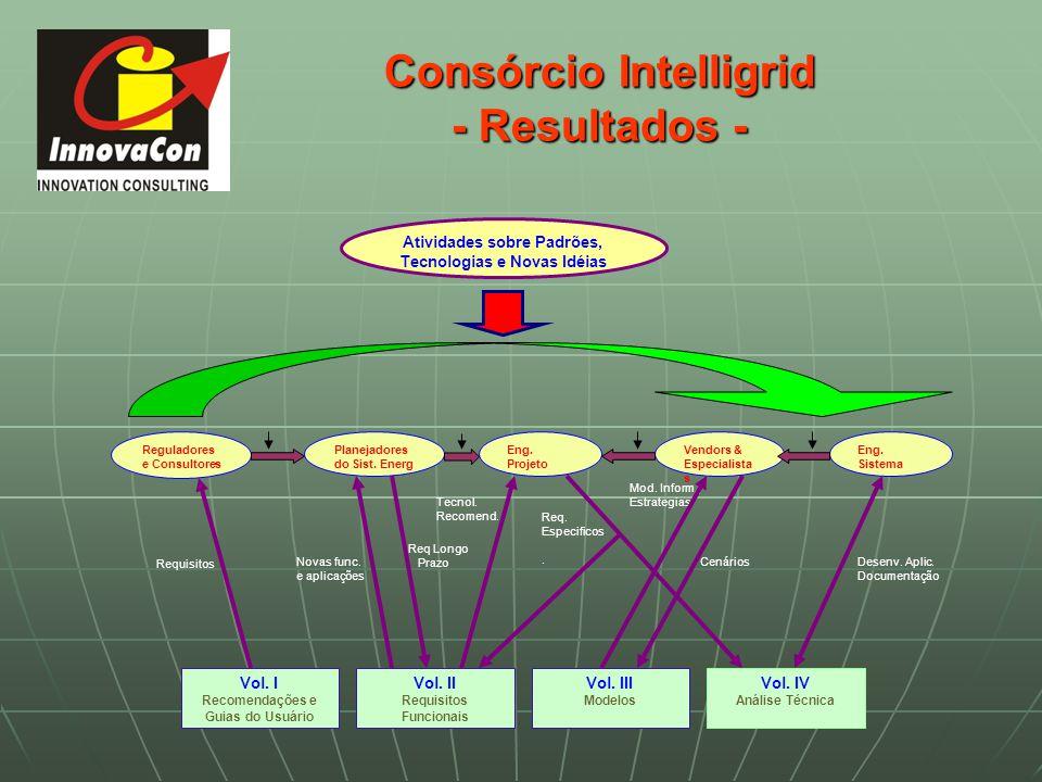 Consórcio Intelligrid - Resultados - Requisitos Desenv. Aplic. Documentação Cenários Mod. Inform., Estrategias Tecnol. Recomend. Req. Especificos.. No