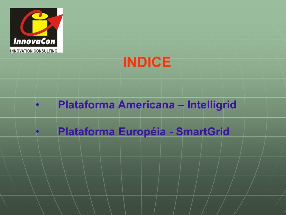 INDICE Plataforma Americana – Intelligrid Plataforma Européia - SmartGrid
