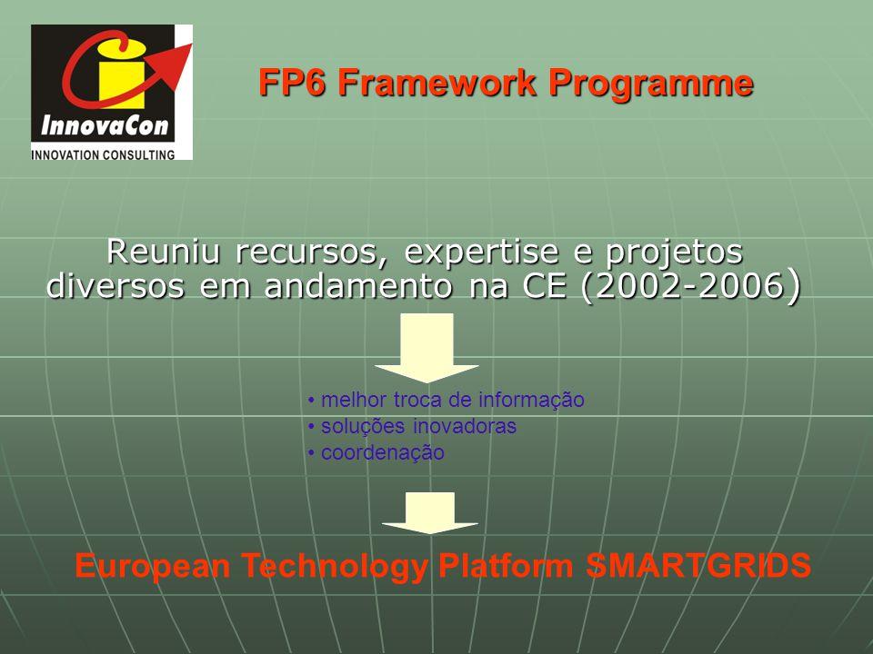 FP6 Framework Programme Reuniu recursos, expertise e projetos diversos em andamento na CE (2002-2006 ) melhor troca de informação soluções inovadoras